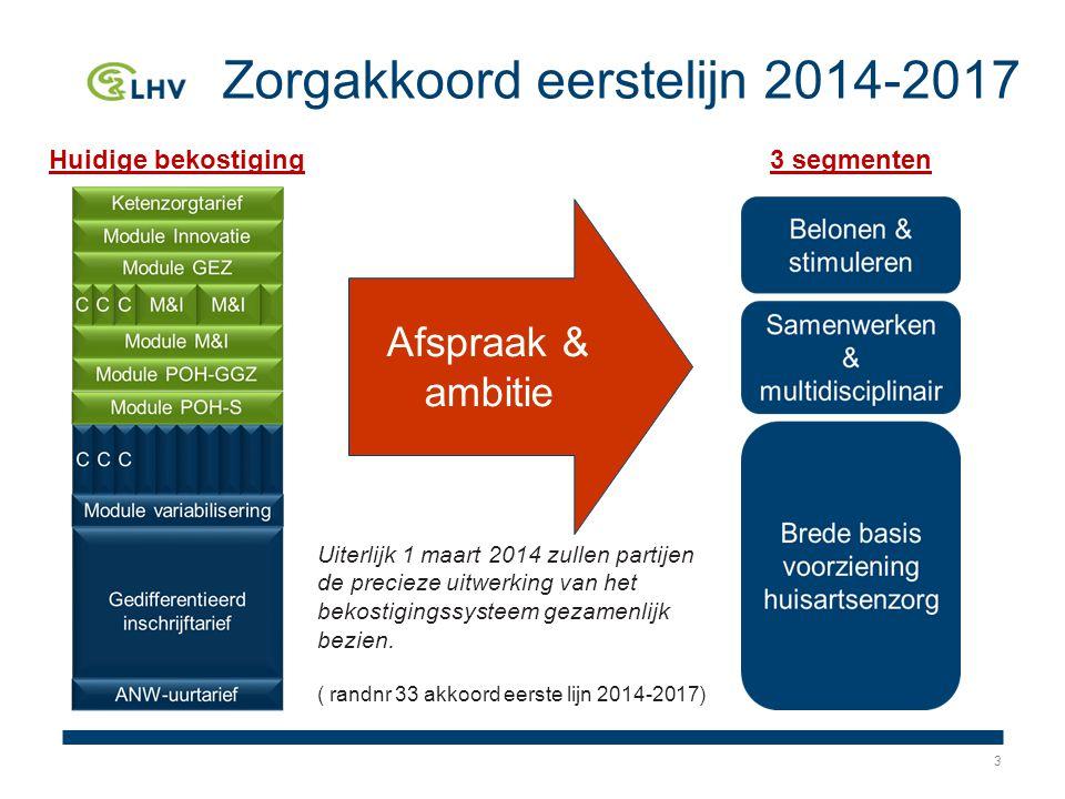 3 Zorgakkoord eerstelijn 2014-2017 Afspraak & ambitie Huidige bekostiging3 segmenten Uiterlijk 1 maart 2014 zullen partijen de precieze uitwerking van het bekostigingssysteem gezamenlijk bezien.