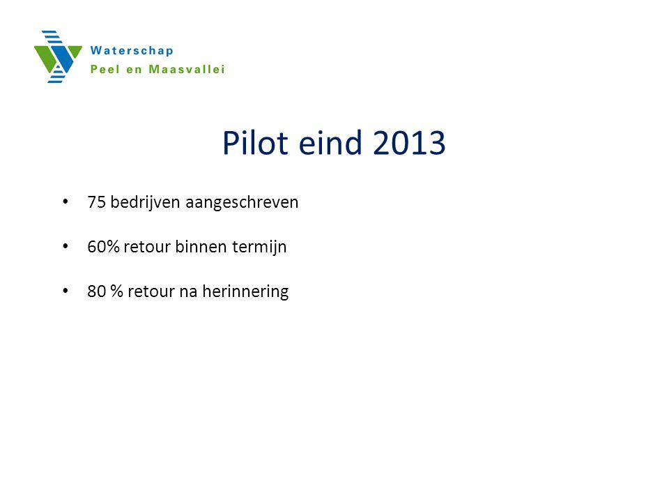 Pilot eind 2013 75 bedrijven aangeschreven 60% retour binnen termijn 80 % retour na herinnering