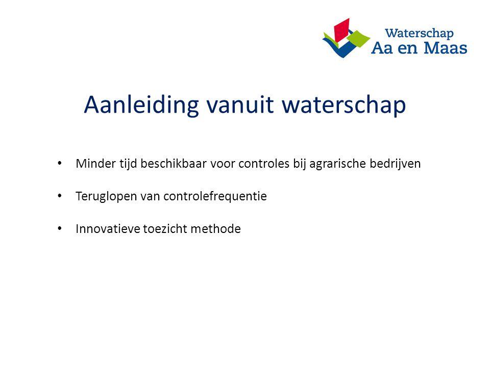 Aanleiding vanuit waterschap Minder tijd beschikbaar voor controles bij agrarische bedrijven Teruglopen van controlefrequentie Innovatieve toezicht methode