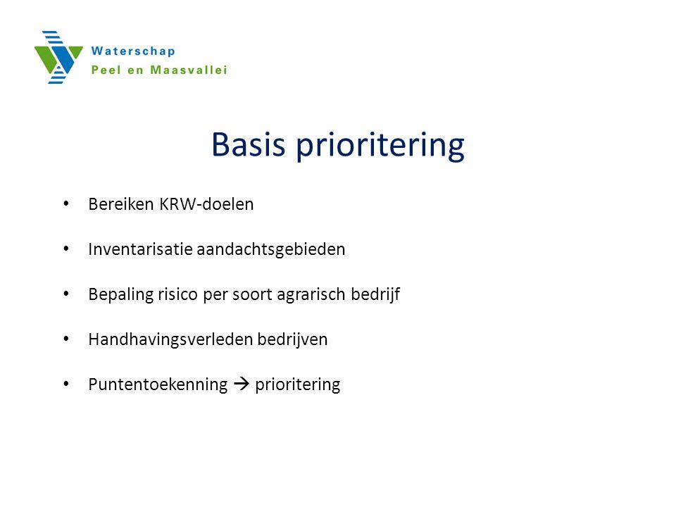 Basis prioritering Bereiken KRW-doelen Inventarisatie aandachtsgebieden Bepaling risico per soort agrarisch bedrijf Handhavingsverleden bedrijven Punt