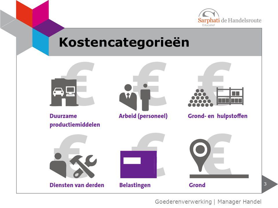 3 Kostencategorieën Goederenverwerking | Manager Handel