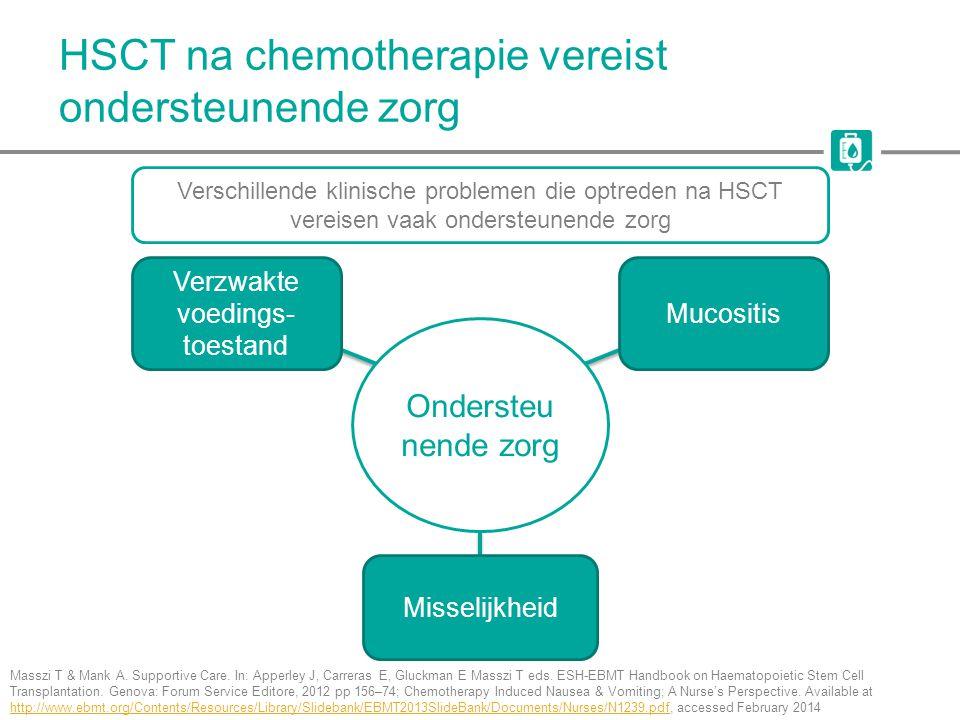 HSCT na chemotherapie vereist ondersteunende zorg Masszi T & Mank A. Supportive Care. In: Apperley J, Carreras E, Gluckman E Masszi T eds. ESH-EBMT Ha
