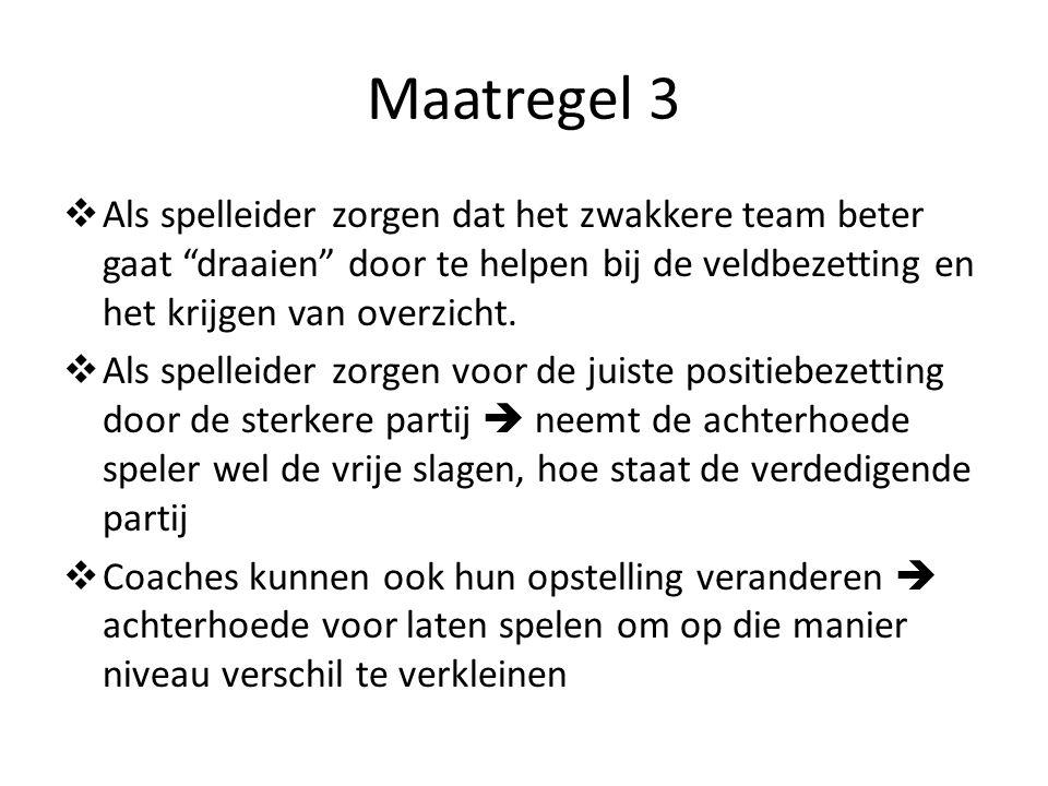Maatregel 3  Als spelleider zorgen dat het zwakkere team beter gaat draaien door te helpen bij de veldbezetting en het krijgen van overzicht.
