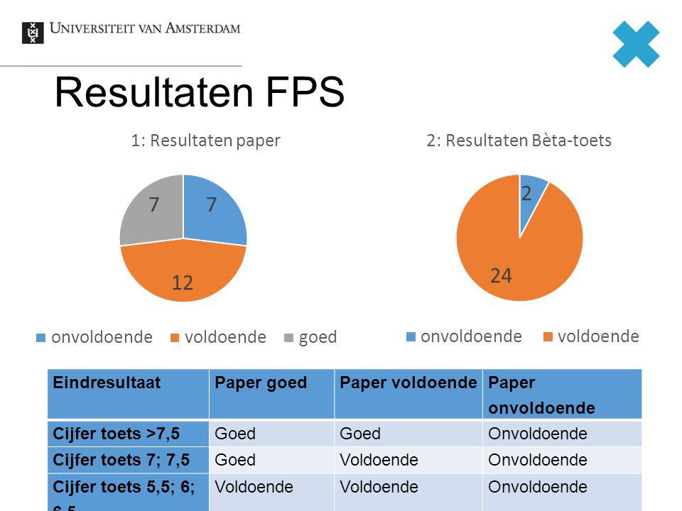 Resultaten FPS EindresultaatPaper goedPaper voldoende Paper onvoldoende Cijfer toets >7,5 Goed Onvoldoende Cijfer toets 7; 7,5 GoedVoldoendeOnvoldoende Cijfer toets 5,5; 6; 6,5 Voldoende Onvoldoende Cijfer toets <5,5Onvoldoende
