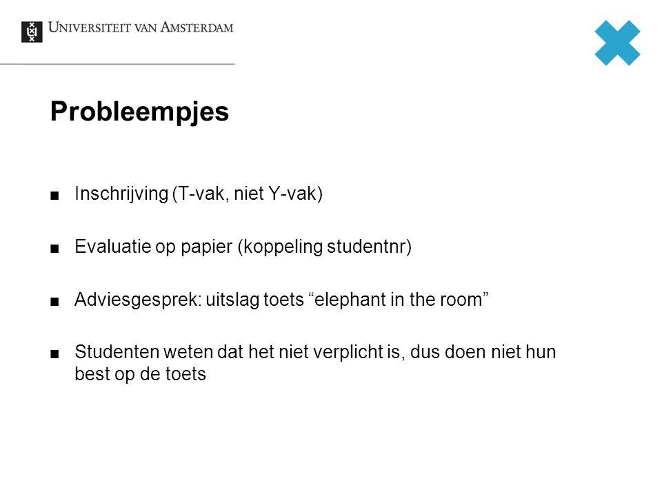 Probleempjes Inschrijving (T-vak, niet Y-vak) Evaluatie op papier (koppeling studentnr) Adviesgesprek: uitslag toets elephant in the room Studenten weten dat het niet verplicht is, dus doen niet hun best op de toets