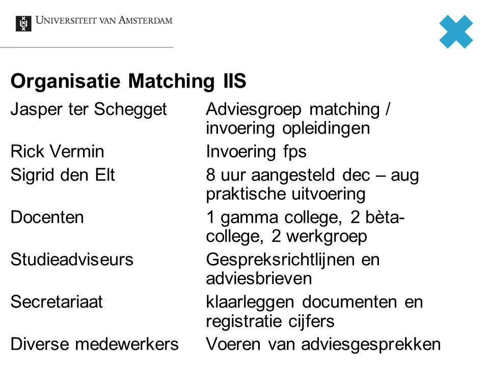 Organisatie Matching IIS Jasper ter ScheggetAdviesgroep matching / invoering opleidingen Rick VerminInvoering fps Sigrid den Elt8 uur aangesteld dec –