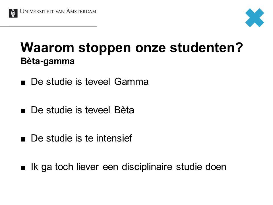 Waarom stoppen onze studenten? Bèta-gamma De studie is teveel Gamma De studie is teveel Bèta De studie is te intensief Ik ga toch liever een disciplin