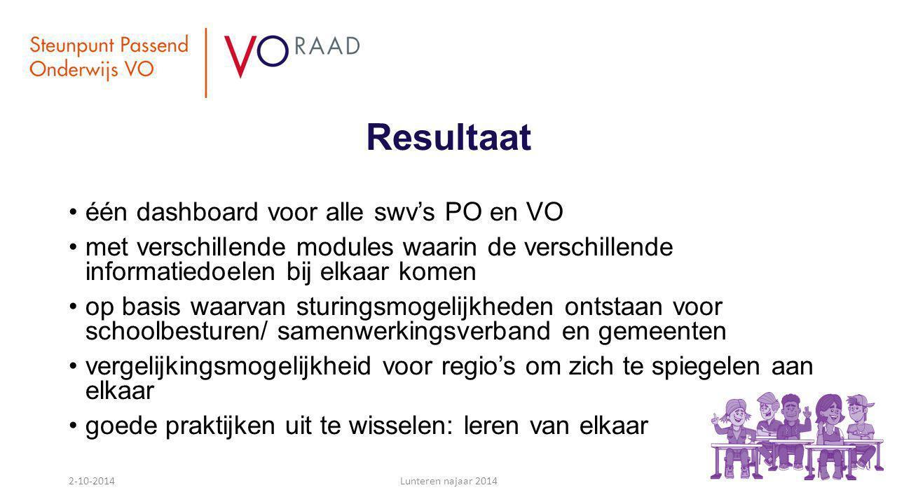 Resultaat één dashboard voor alle swv's PO en VO met verschillende modules waarin de verschillende informatiedoelen bij elkaar komen op basis waarvan