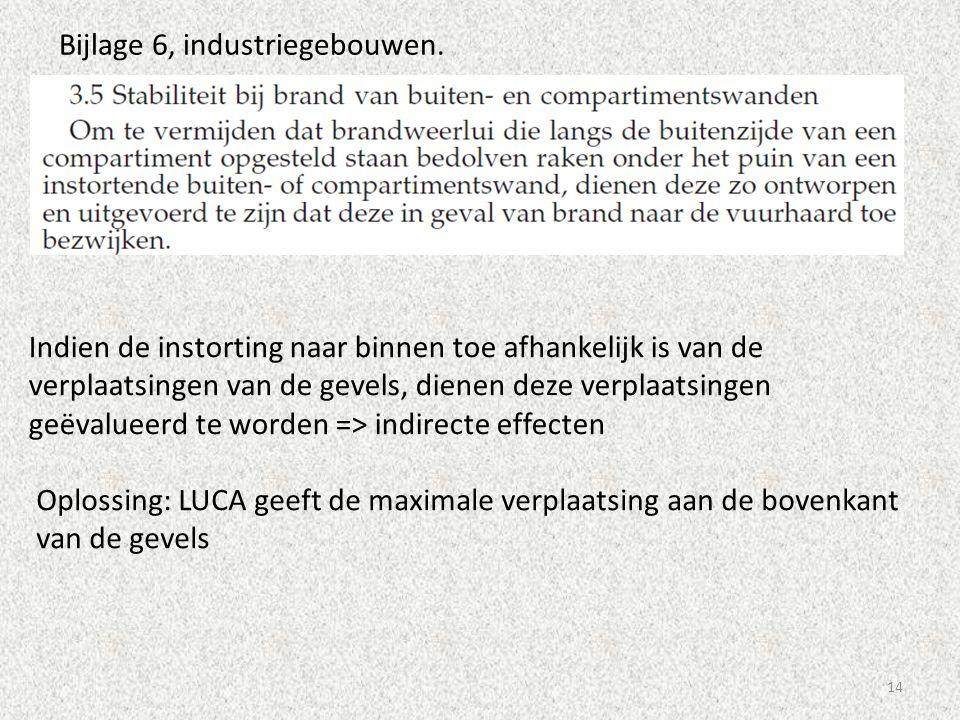 14 Bijlage 6, industriegebouwen. Indien de instorting naar binnen toe afhankelijk is van de verplaatsingen van de gevels, dienen deze verplaatsingen g