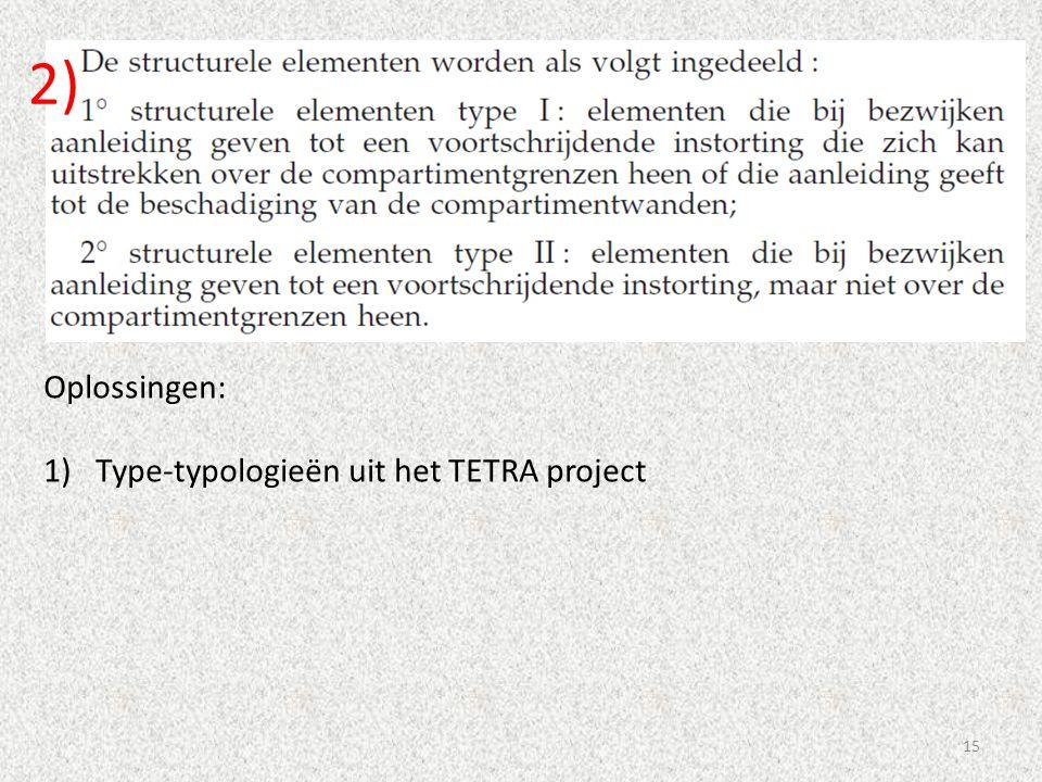 15 Oplossingen: 1)Type-typologieën uit het TETRA project 2)
