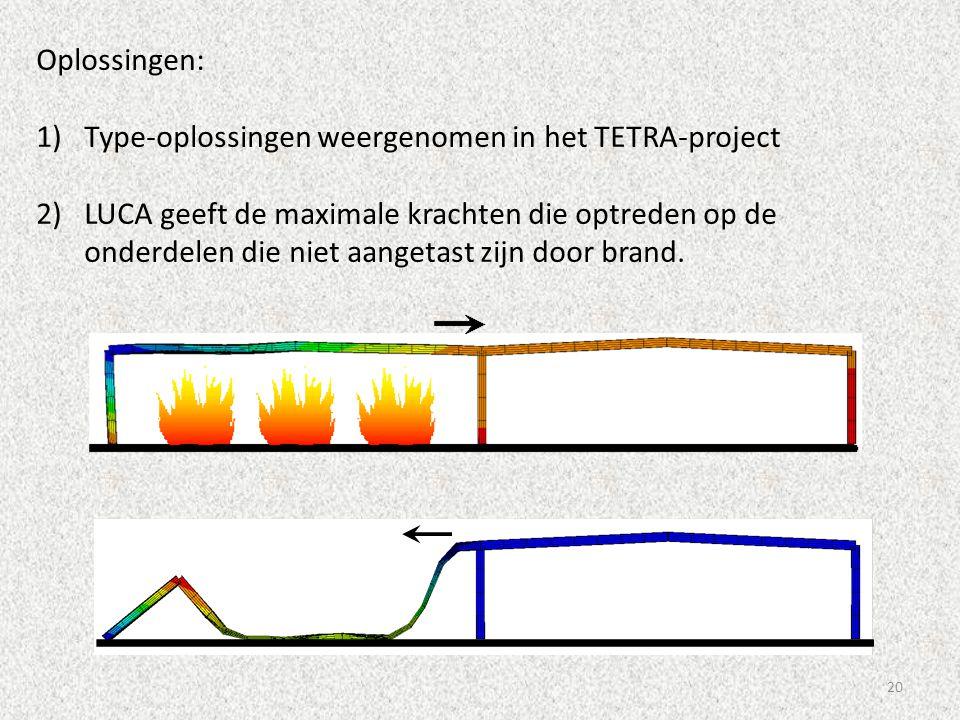 20 Oplossingen: 1)Type-oplossingen weergenomen in het TETRA-project 2)LUCA geeft de maximale krachten die optreden op de onderdelen die niet aangetast