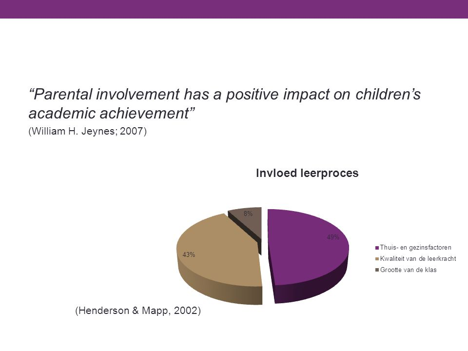 """Parental involvement has a positive impact on children's academic achievement"" (William H. Jeynes; 2007) (Henderson & Mapp, 2002)"