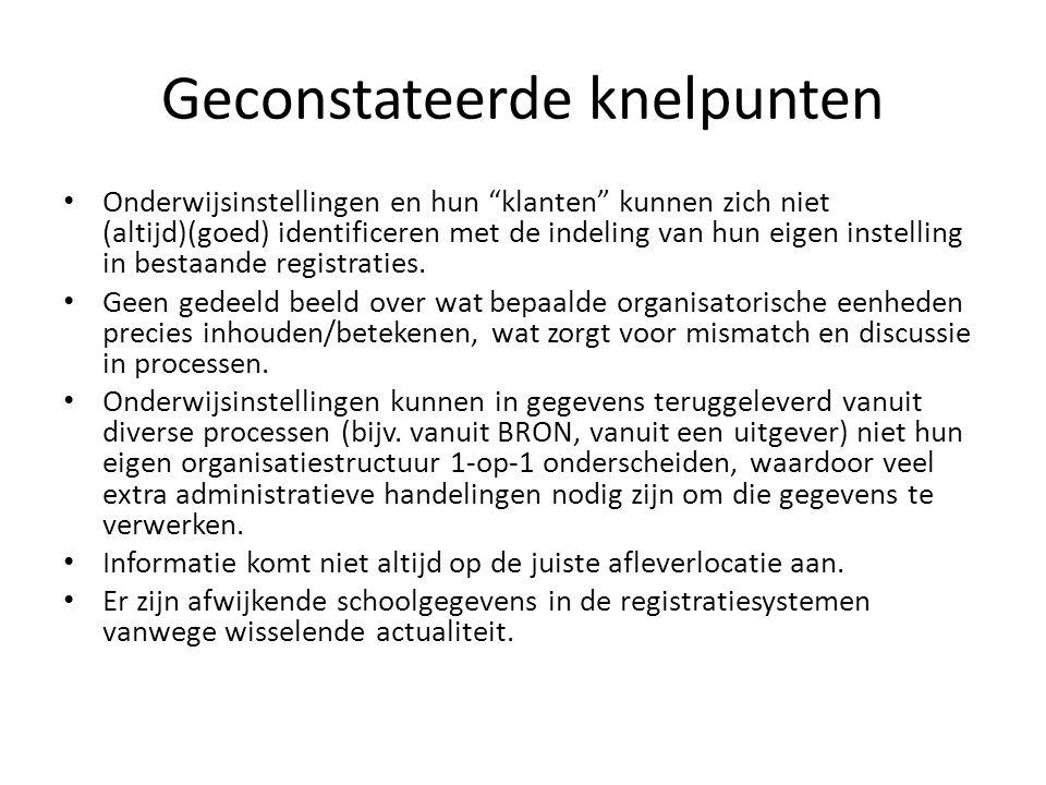 Geconstateerde knelpunten Onderwijsinstellingen en hun klanten kunnen zich niet (altijd)(goed) identificeren met de indeling van hun eigen instelling in bestaande registraties.