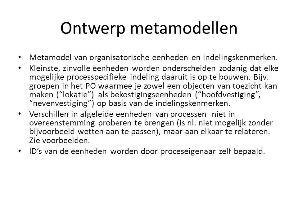 Ontwerp metamodellen Metamodel van organisatorische eenheden en indelingskenmerken. Kleinste, zinvolle eenheden worden onderscheiden zodanig dat elke