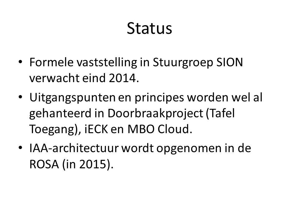 Status Formele vaststelling in Stuurgroep SION verwacht eind 2014. Uitgangspunten en principes worden wel al gehanteerd in Doorbraakproject (Tafel Toe