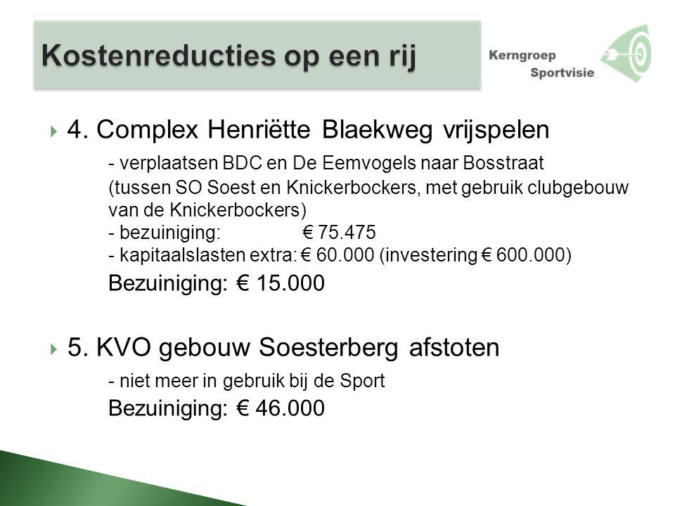  4. Complex Henriëtte Blaekweg vrijspelen - verplaatsen BDC en De Eemvogels naar Bosstraat (tussen SO Soest en Knickerbockers, met gebruik clubgebouw