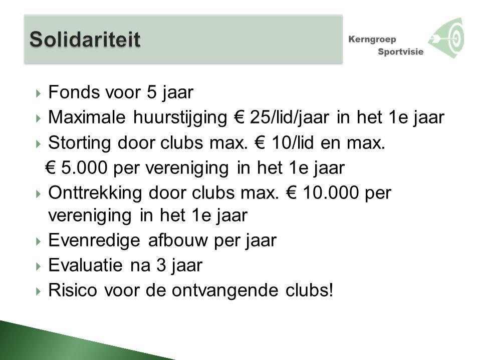  Fonds voor 5 jaar  Maximale huurstijging € 25/lid/jaar in het 1e jaar  Storting door clubs max.