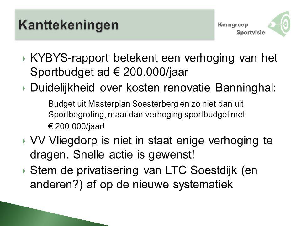  KYBYS-rapport betekent een verhoging van het Sportbudget ad € 200.000/jaar  Duidelijkheid over kosten renovatie Banninghal : Budget uit Masterplan Soesterberg en zo niet dan uit Sportbegroting, maar dan verhoging sportbudget met € 200.000/jaar.