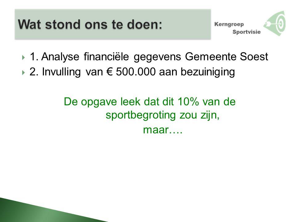  1. Analyse financiële gegevens Gemeente Soest  2. Invulling van € 500.000 aan bezuiniging De opgave leek dat dit 10% van de sportbegroting zou zijn