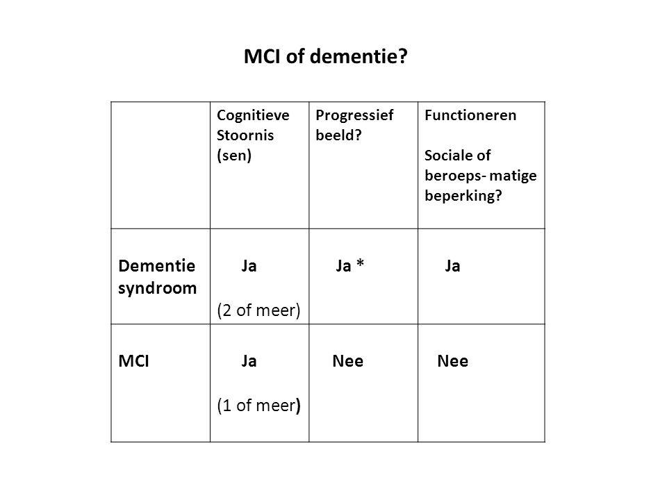 Cognitieve Stoornis (sen) Progressief beeld? Functioneren Sociale of beroeps- matige beperking? Dementie syndroom Ja (2 of meer) Ja * Ja MCI Ja (1 of