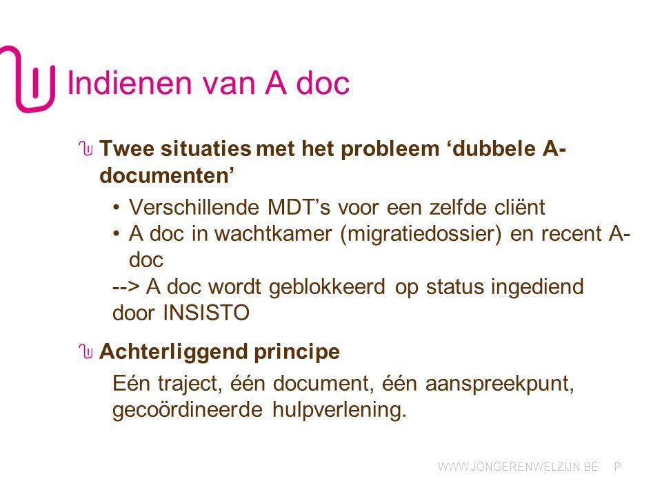 WWW.JONGERENWELZIJN.BE P Indienen van A doc Twee situaties met het probleem 'dubbele A- documenten' Verschillende MDT's voor een zelfde cliënt A doc in wachtkamer (migratiedossier) en recent A- doc --> A doc wordt geblokkeerd op status ingediend door INSISTO Achterliggend principe Eén traject, één document, één aanspreekpunt, gecoördineerde hulpverlening.
