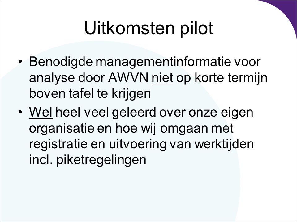 Uitkomsten pilot Benodigde managementinformatie voor analyse door AWVN niet op korte termijn boven tafel te krijgen Wel heel veel geleerd over onze eigen organisatie en hoe wij omgaan met registratie en uitvoering van werktijden incl.