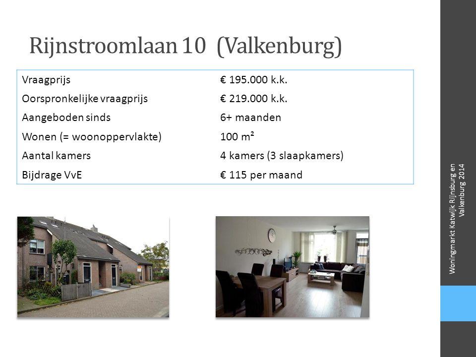 Rijnstroomlaan 10 (Valkenburg) Vraagprijs€ 195.000 k.k. Oorspronkelijke vraagprijs€ 219.000 k.k. Aangeboden sinds6+ maanden Wonen (= woonoppervlakte)1
