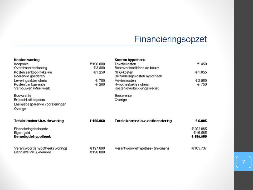 Starterslening Woningmarkt Katwijk Rijnsburg en Valkenburg 2014
