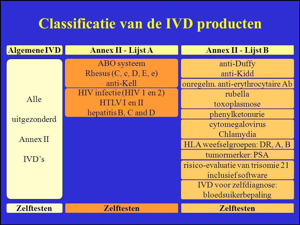 Classificatie van de IVD producten ABO systeem Rhesus (C, c, D, E, e) anti-Kell HIV infectie (HIV 1 en 2) HTLV I en II hepatitis B, C and D anti-Duffy anti-Kidd onregelm.