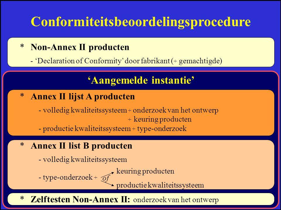 Conformiteitsbeoordelingsprocedure *Non-Annex II producten - 'Declaration of Conformity' door fabrikant ( + gemachtigde) *Annex II lijst A producten - volledig kwaliteitssysteem + onderzoek van het ontwerp - productie kwaliteitssysteem + type-onderzoek *Annex II list B producten - volledig kwaliteitssysteem - type-onderzoek + *Zelftesten Non-Annex II: onderzoek van het ontwerp + keuring producten keuring producten productie kwaliteitssysteem of 'Aangemelde instantie'