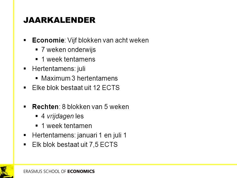 STUDIE SCHEMA ECONOMIE  Vind je schema via http://www.eur.nl/ese/informatie_voor/studenten/reglem enten/