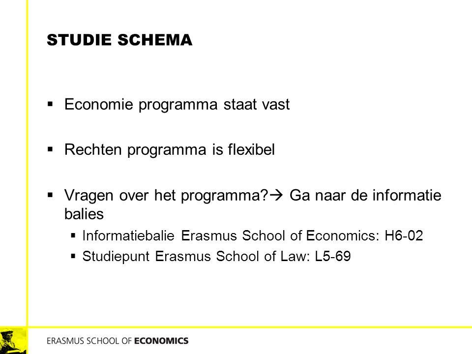 STUDIE SCHEMA  Economie programma staat vast  Rechten programma is flexibel  Vragen over het programma.
