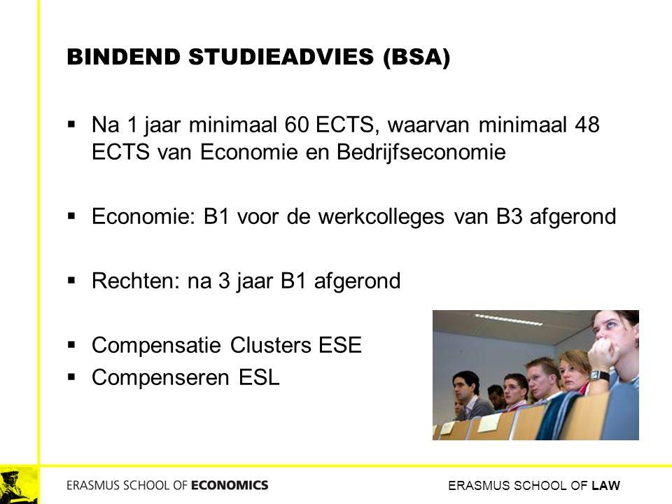 BINDEND STUDIEADVIES (BSA)  Na 1 jaar minimaal 60 ECTS, waarvan minimaal 48 ECTS van Economie en Bedrijfseconomie  Economie: B1 voor de werkcolleges van B3 afgerond  Rechten: na 3 jaar B1 afgerond  Compensatie Clusters ESE  Compenseren ESL ERASMUS SCHOOL OF LAW