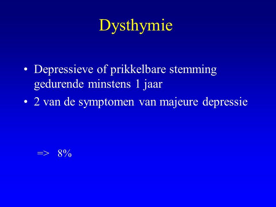 Dysthymie Depressieve of prikkelbare stemming gedurende minstens 1 jaar 2 van de symptomen van majeure depressie => 8%