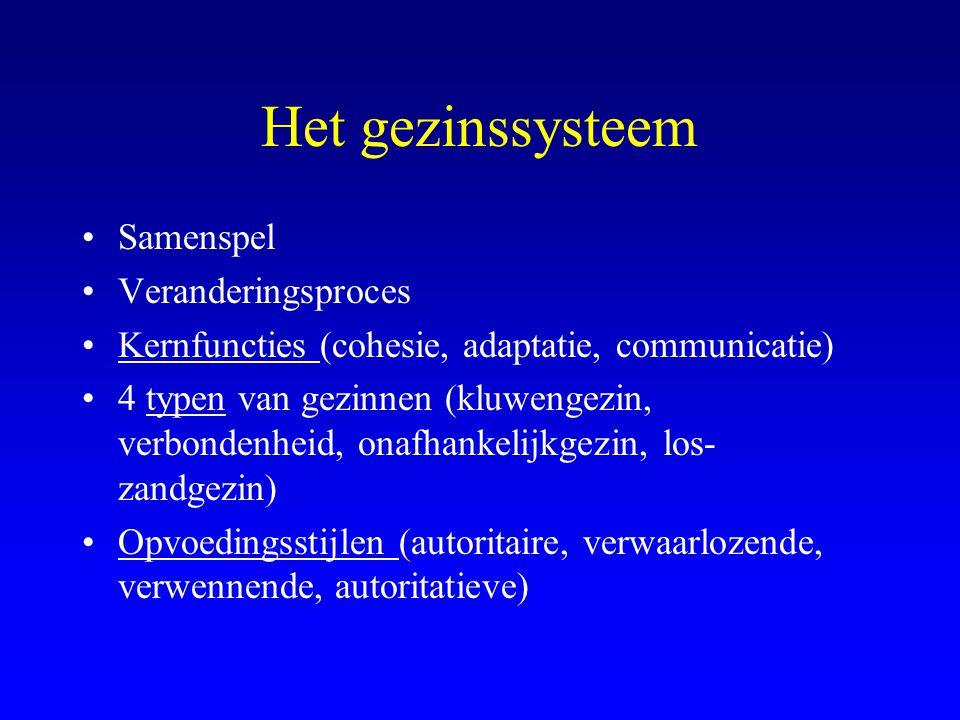 Het gezinssysteem Samenspel Veranderingsproces Kernfuncties (cohesie, adaptatie, communicatie) 4 typen van gezinnen (kluwengezin, verbondenheid, onafh