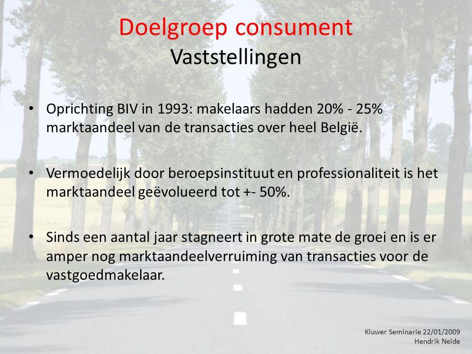 Oprichting BIV in 1993: makelaars hadden 20% - 25% marktaandeel van de transacties over heel België.