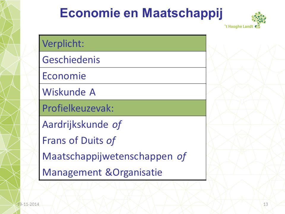 19-11-201413 Economie en Maatschappij Verplicht: Geschiedenis Economie Wiskunde A Profielkeuzevak: Aardrijkskunde of Frans of Duits of Maatschappijwetenschappen of Management &Organisatie
