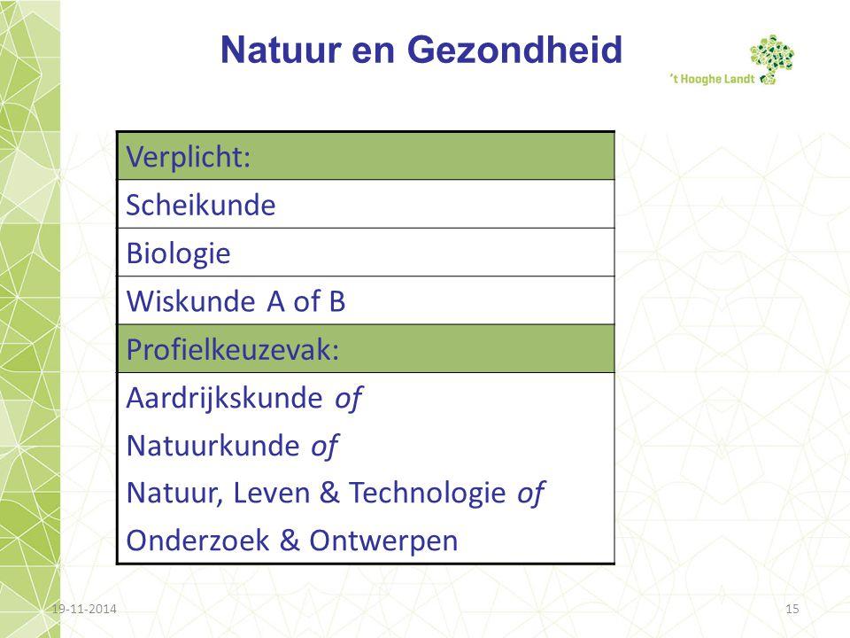 19-11-201415 Natuur en Gezondheid Verplicht: Scheikunde Biologie Wiskunde A of B Profielkeuzevak: Aardrijkskunde of Natuurkunde of Natuur, Leven & Tec