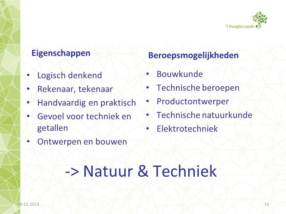 -> Natuur & Techniek Eigenschappen Logisch denkend Rekenaar, tekenaar Handvaardig en praktisch Gevoel voor techniek en getallen Ontwerpen en bouwen Be