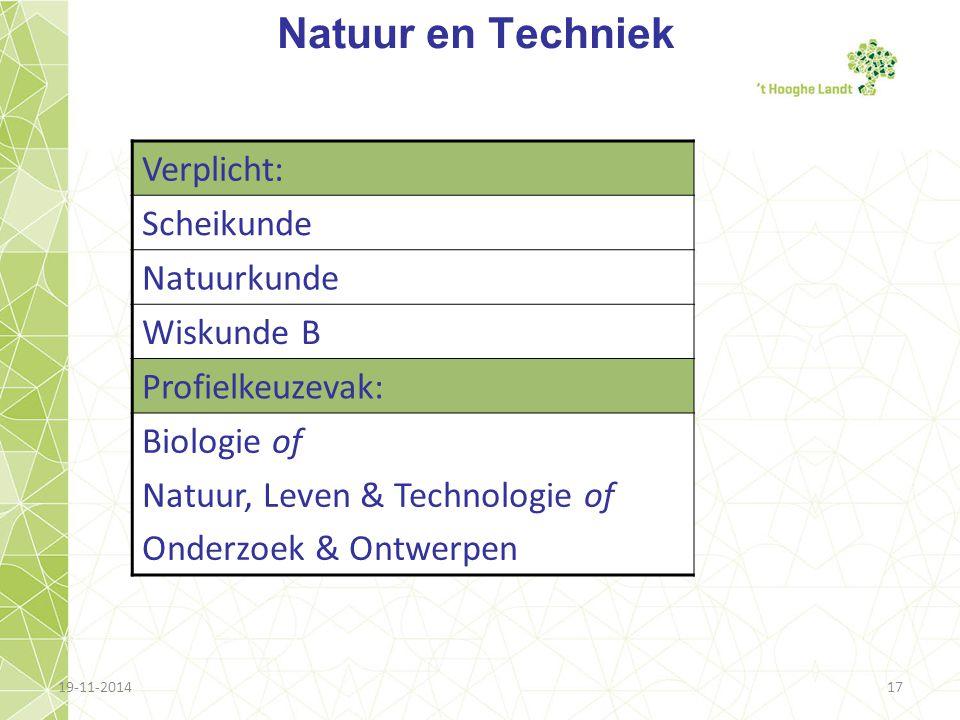 19-11-201417 Natuur en Techniek Verplicht: Scheikunde Natuurkunde Wiskunde B Profielkeuzevak: Biologie of Natuur, Leven & Technologie of Onderzoek & O