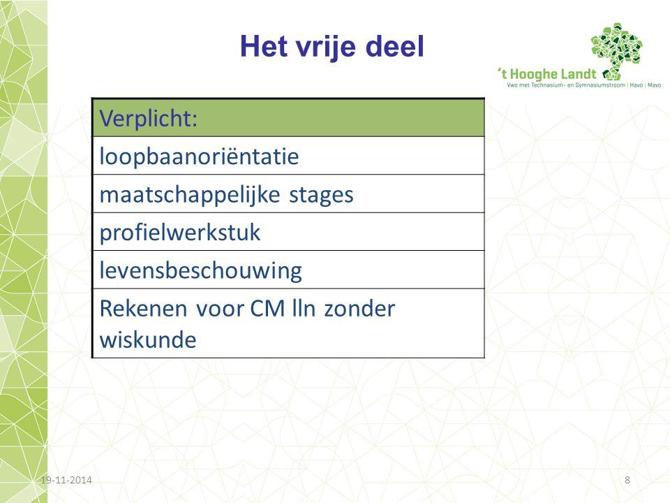 19-11-20148 Het vrije deel Verplicht: loopbaanoriëntatie maatschappelijke stages profielwerkstuk levensbeschouwing Rekenen voor CM lln zonder wiskunde
