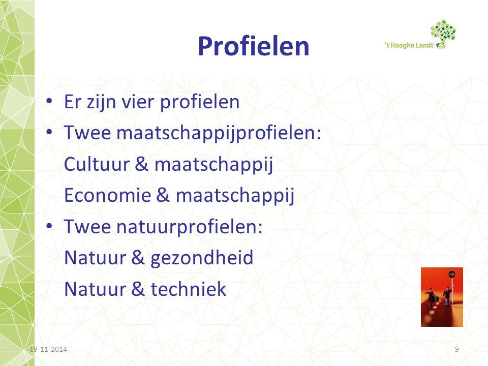 Profielen Er zijn vier profielen Twee maatschappijprofielen: Cultuur & maatschappij Economie & maatschappij Twee natuurprofielen: Natuur & gezondheid Natuur & techniek 19-11-20149