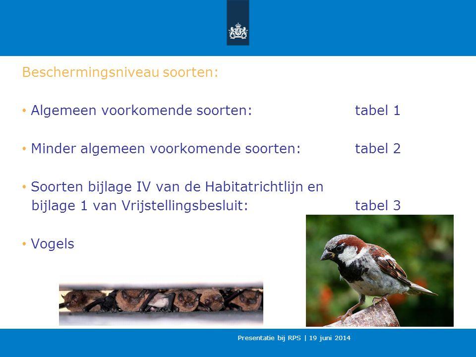Presentatie bij RPS | 19 juni 2014 Beschermingsniveau soorten: Algemeen voorkomende soorten: tabel 1 Minder algemeen voorkomende soorten: tabel 2 Soorten bijlage IV van de Habitatrichtlijn en bijlage 1 van Vrijstellingsbesluit: tabel 3 Vogels