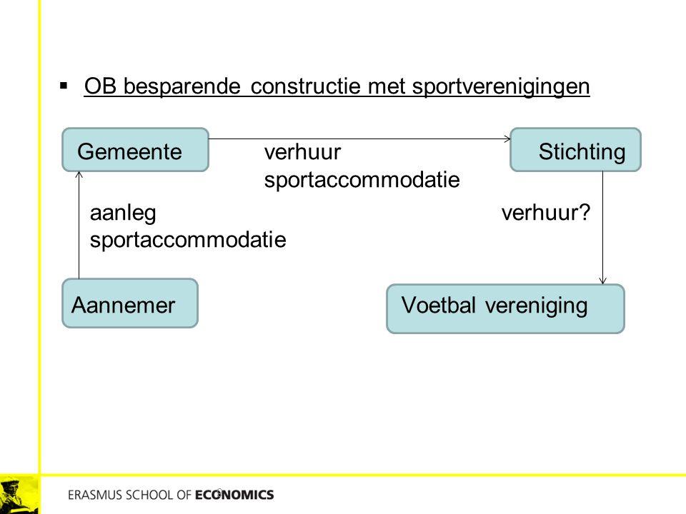 9  OB besparende constructie met sportverenigingen Gemeente verhuur Stichting sportaccommodatie aanleg verhuur? sportaccommodatie AannemerVoetbal ver