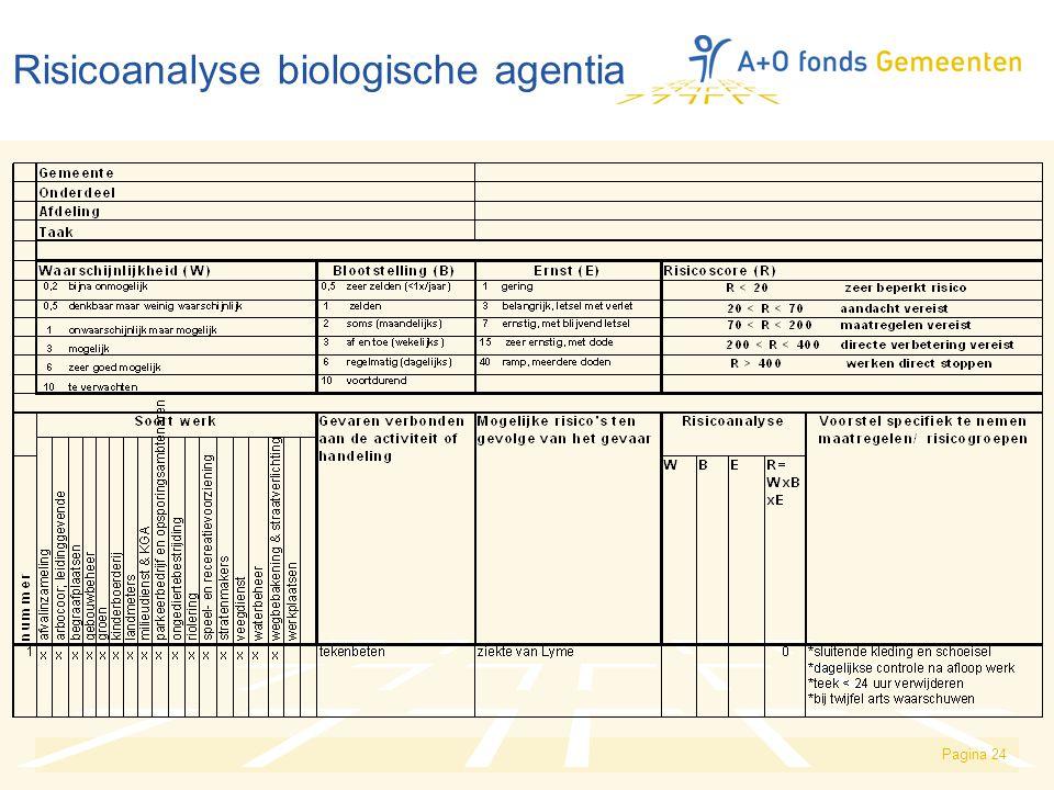 Pagina 24 Risicoanalyse biologische agentia