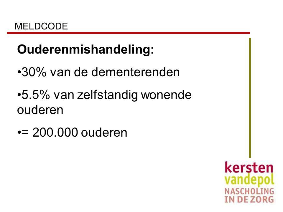 MELDCODE Ouderenmishandeling: 30% van de dementerenden 5.5% van zelfstandig wonende ouderen = 200.000 ouderen