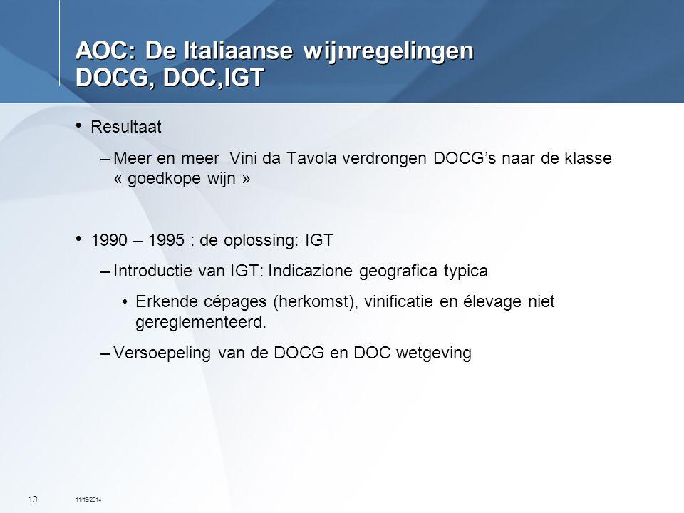 11/19/2014 13 AOC: De Italiaanse wijnregelingen DOCG, DOC,IGT Resultaat –Meer en meer Vini da Tavola verdrongen DOCG's naar de klasse « goedkope wijn