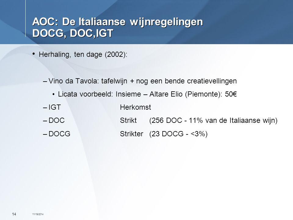 11/19/2014 14 AOC: De Italiaanse wijnregelingen DOCG, DOC,IGT Herhaling, ten dage (2002): –Vino da Tavola: tafelwijn + nog een bende creatievellingen