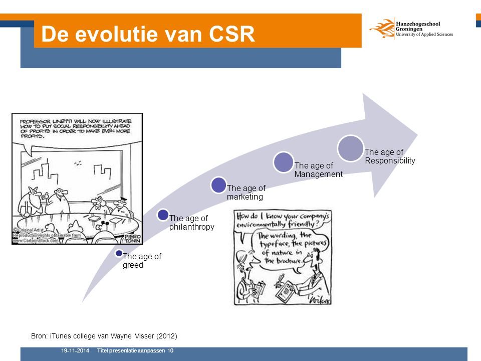 De evolutie van CSR The age of greed The age of philanthropy The age of marketing The age of Management The age of Responsibility 19-11-2014Titel presentatie aanpassen 10 Bron: iTunes college van Wayne Visser (2012)