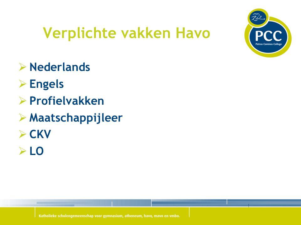 Verplichte vakken Havo  Nederlands  Engels  Profielvakken  Maatschappijleer  CKV  LO